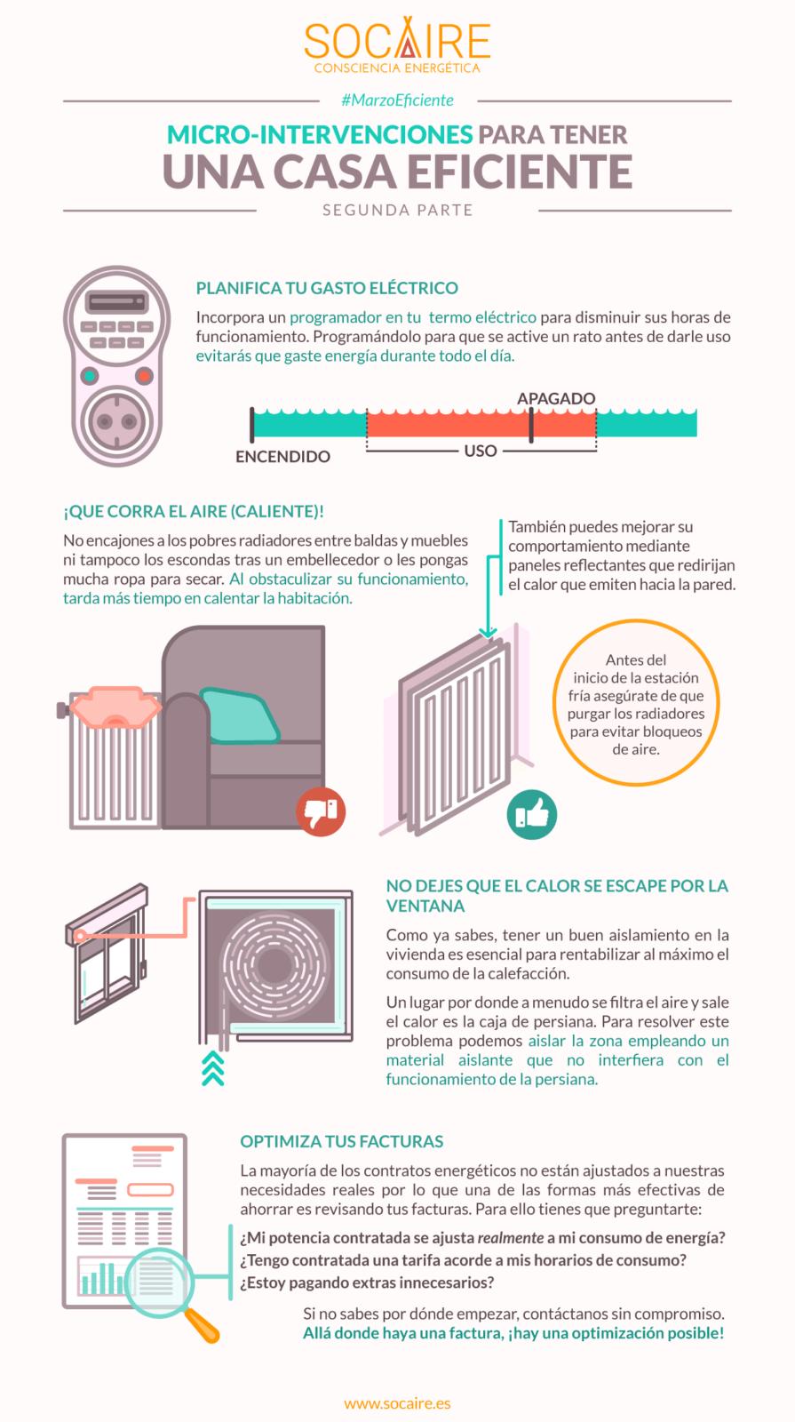 Microintervenciones para tener una casa eficiente parte 2
