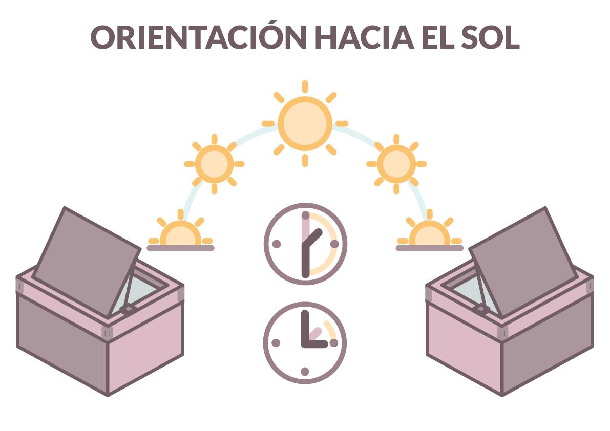 orientación hacia el sol